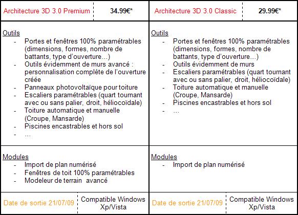 Livecad logiciel d 39 architecture 3d for Comparatif logiciel architecture