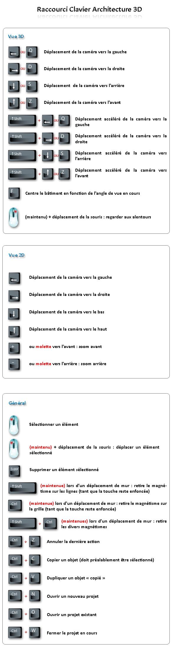 Livecad architecture 3d tutoriaux raccourci clavier for Comparatif logiciel architecture